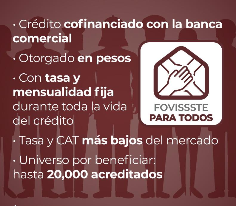 Crédito FOVISSSTE PARA TODOS – Que es y como obtener un crédito.
