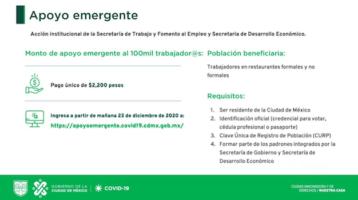 Apoyo económico para Trabajadores de Restaurantes de la CDMX